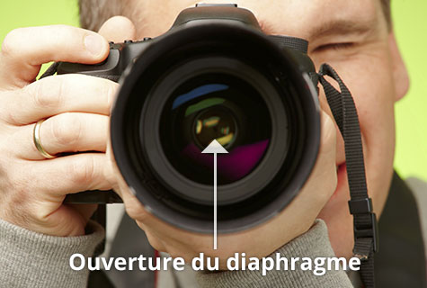 Aperture refers to the diameter of the opening of a lens' diaphragm at the moment a photo is taken.