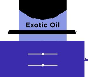 HASK - Exotic Oil Collection de soins des cheveux